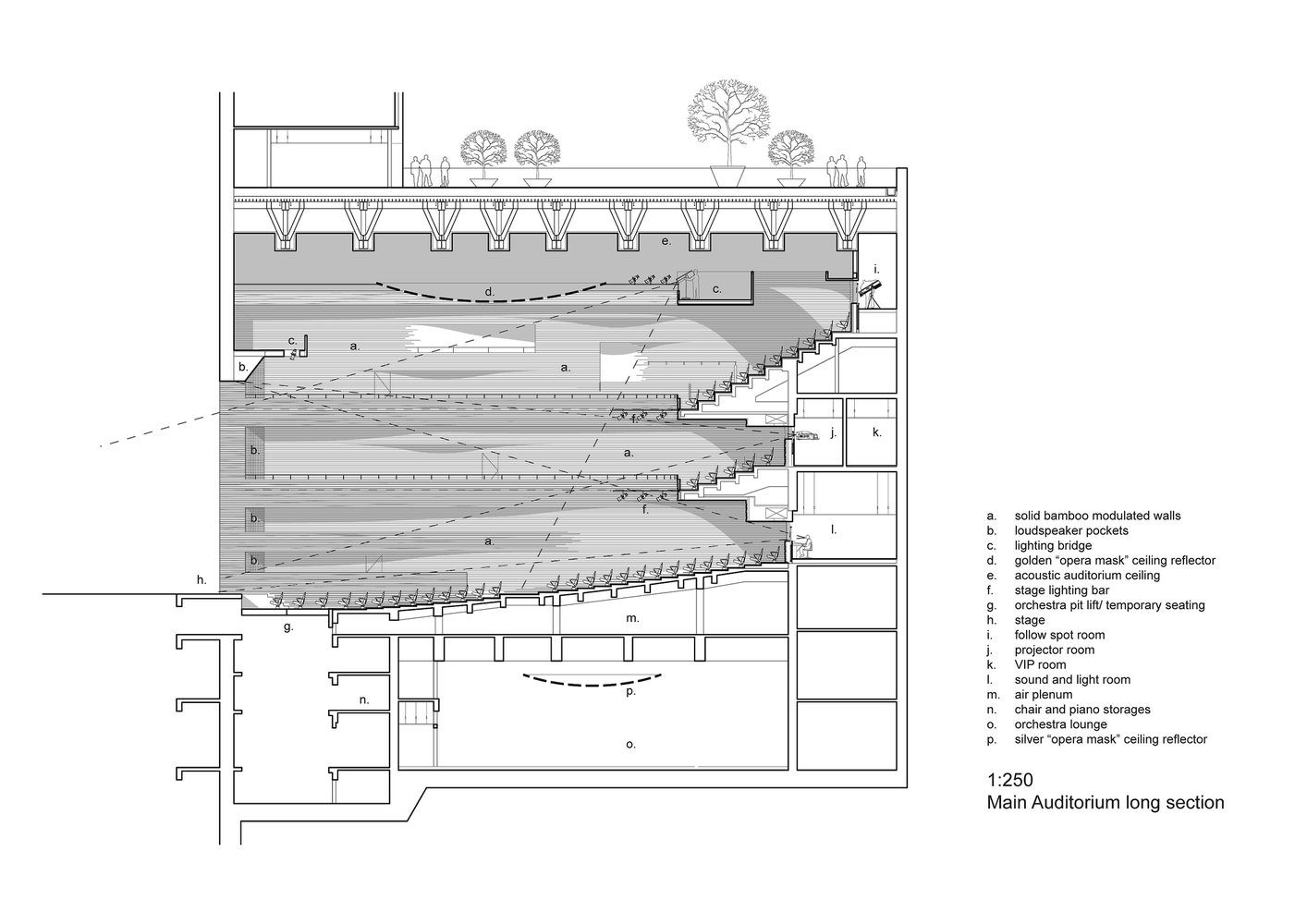 Gallery Of Wuxi Grand Theatre Pes Architects 22 Lighting Diagram Theatresection