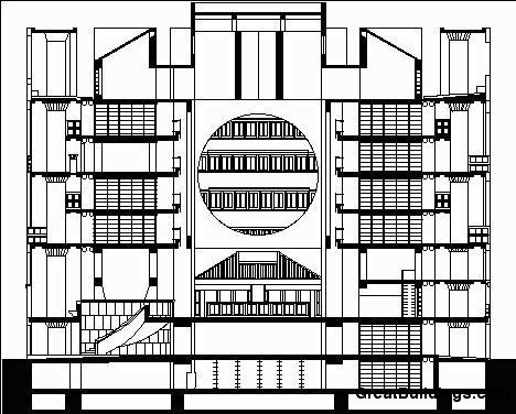 Top 3 Multigenerational House Plans Build A Multigenerational Home further House Plans moreover Archinplan tumblr as well Mother In Law Suites Cabins moreover File Cram and Ferguson   Currier Art Gallery proposal 1920  floor plan. on country house floor plans