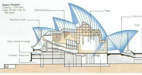Gallery of AD Classics: Sydney Opera House / Jørn Utzon - 22