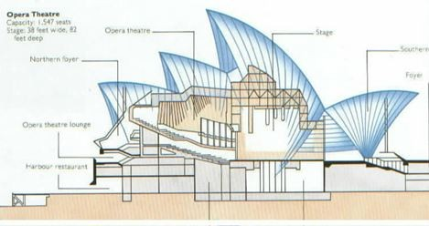 Ad Classics Sydney Opera House J Rn Utzon Archdaily