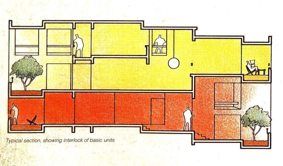 gallery of ad classics kanchanjunga apartments charles