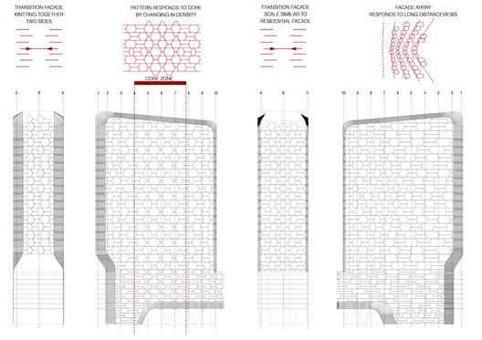 Office Facade Pattern © UNStudio