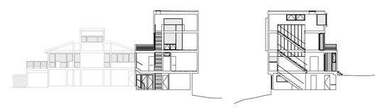 Courtesy of Kube Architecture