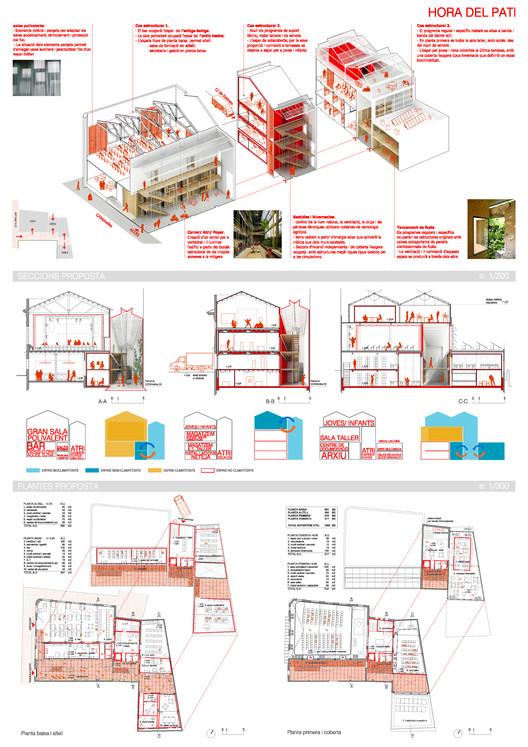Ganador Concurso La Lleialtat / H Arquitectes, Planimetría