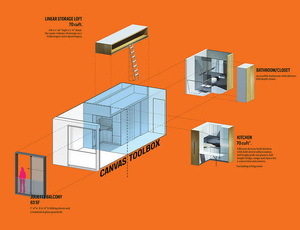 adAPT NYC Competition Announces Micro Apartment Winner and Finalists