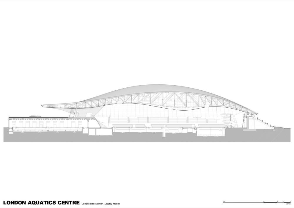 Centro Acu 225 Tico De Los Juegos Ol 237 Mpicos De Londres 2012