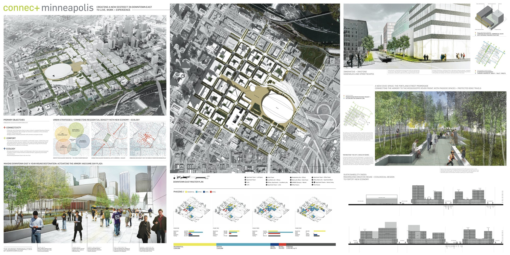 Urban design thesis proposal