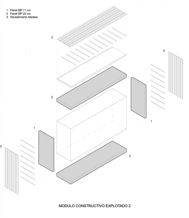 Galer a de casa en panel sip alejandro soffia gabriel - Www wayook es panel ...