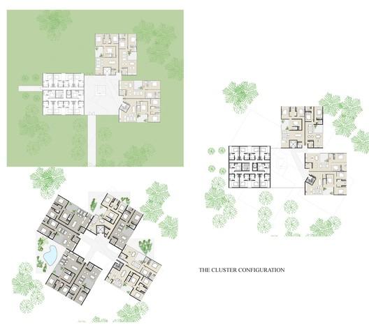 cluster configuration plans