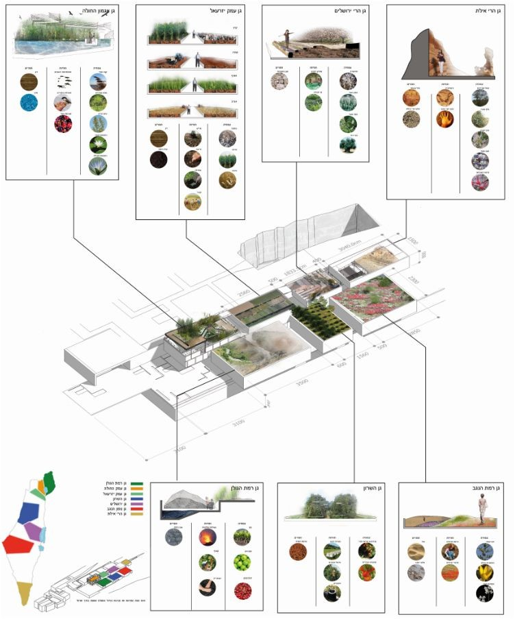 gallery of museum of nature and science winning proposal / schwartz besnosoff + so architecture - 20 architecture diagrams in layouts