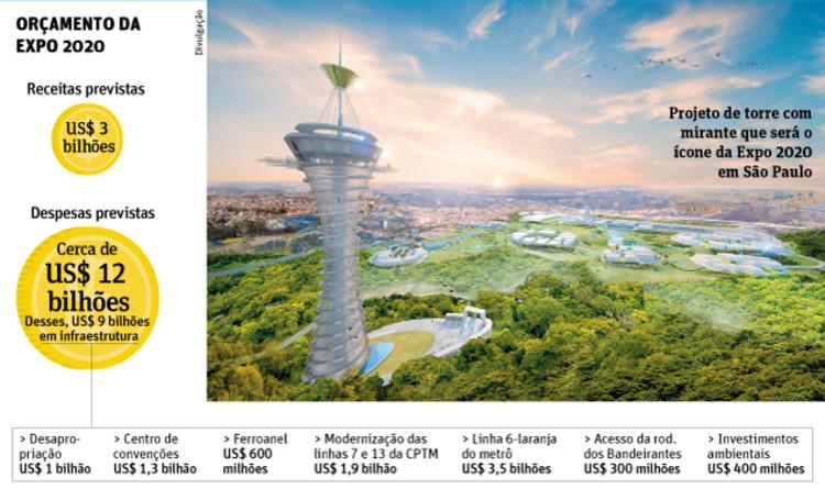 Expo 2020 em São Paulo tem orçamento equivalente ao da Copa do Mundo 2014, Via Editoria de Arte/Folhapress