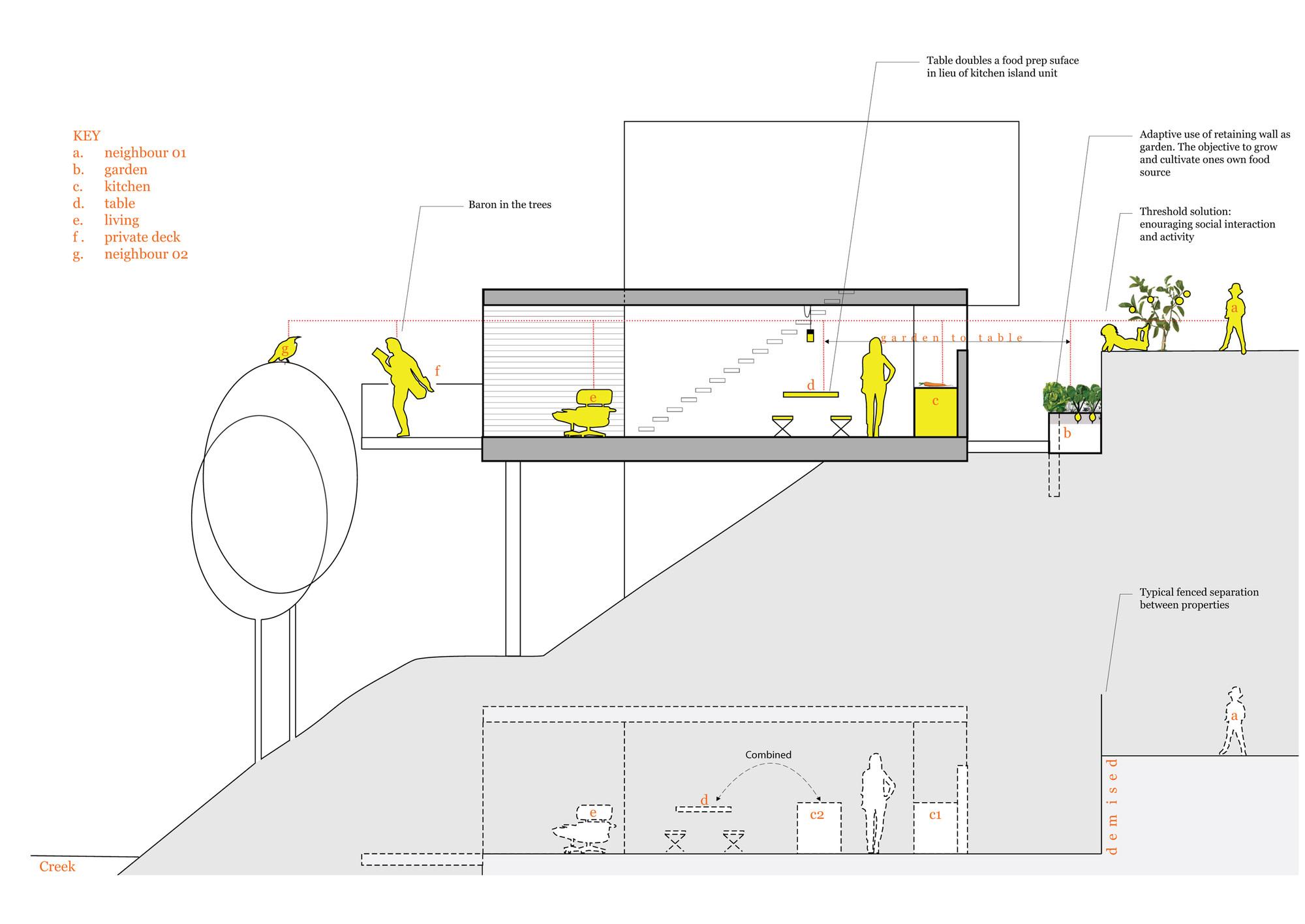 Waiatarua house hamish monk architecture archdaily section malvernweather Choice Image