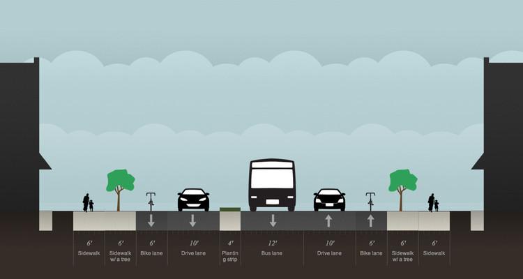 StreetMix, uma ferramenta para pensar nossas ruas., via popupcity.net