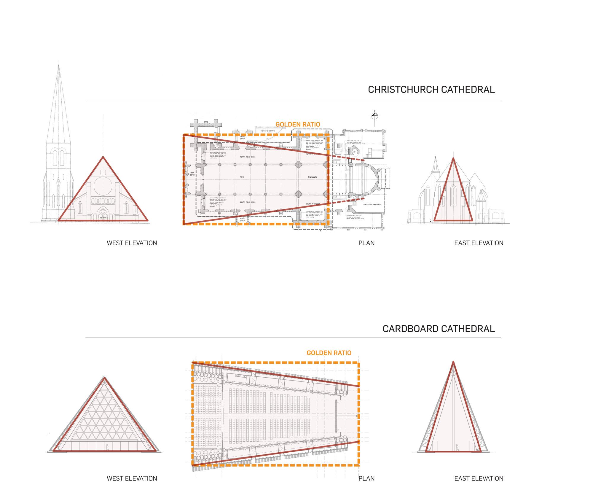 Triangular House Floor Plans Gallery Of Shigeru Ban S Cardboard Cathedral Underway In