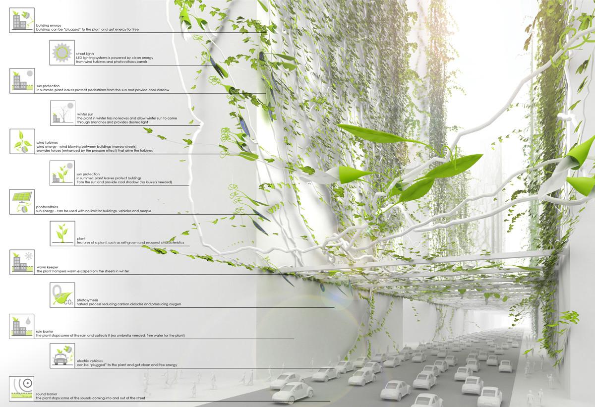 Propuesta Bio-City hace crecer grandes enredaderas para eliminar la contaminación del futuro, Bio City / Jakub Fiszer, Piotr Pyrtek & Tomasz Salamon