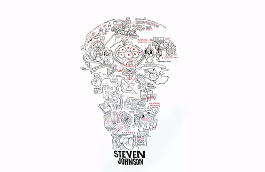 """Courtesy of Riverhead Books - Animation of Steven Johnson's """"Where Good Ideas Come From"""""""