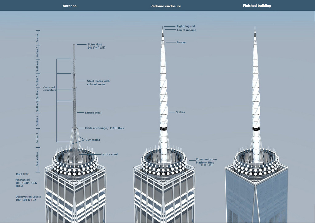 Gallery of One World Trade Center Will Soon Top Out at ...