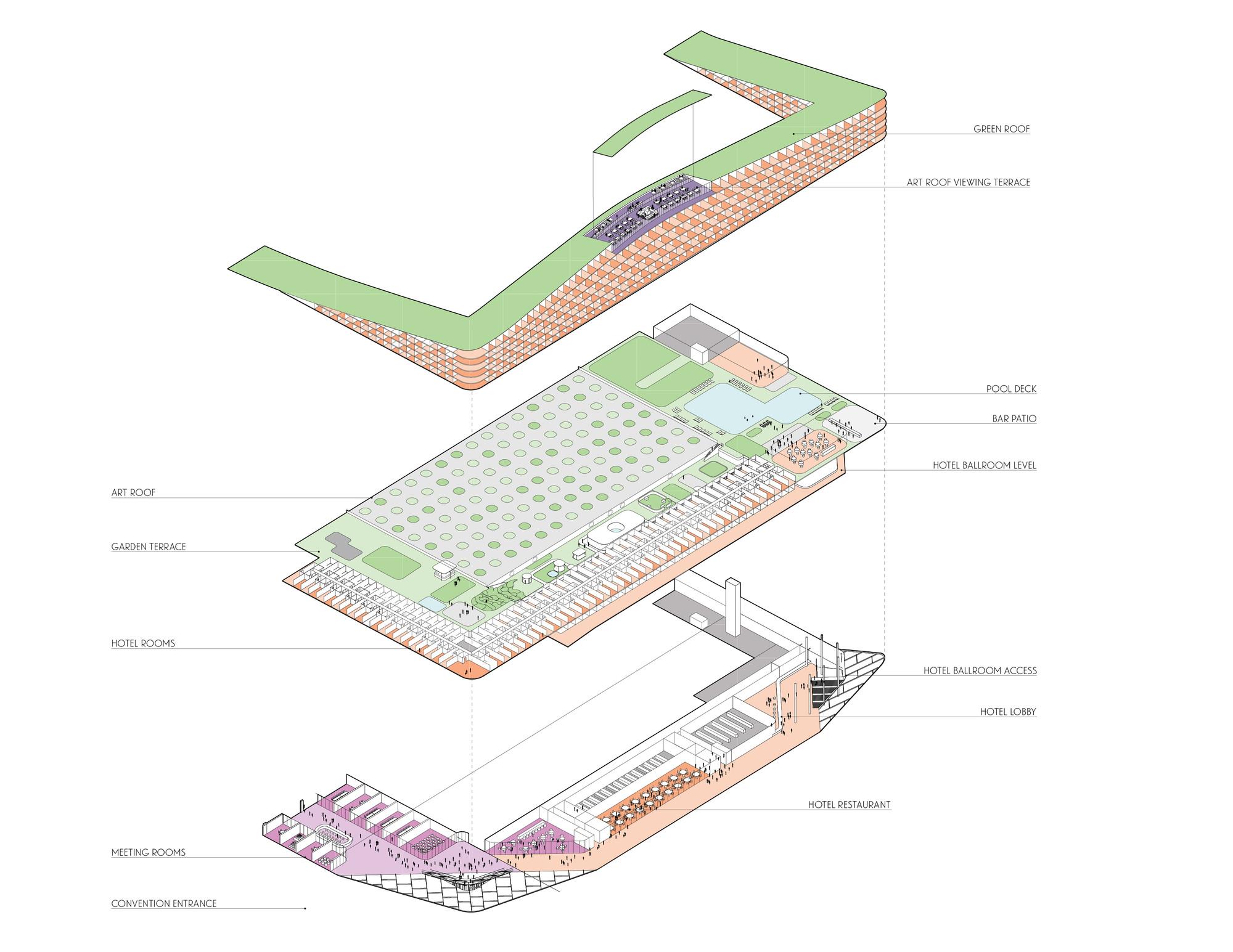 Gallery Of Big Unveils Design For Miami Beach Convention Center 10