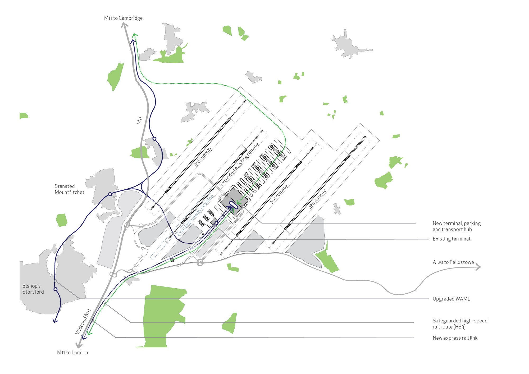 Stansted Airport Proposal    Make Architects