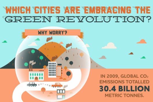 Infographic: Which Cities Are Embracing the Green Revolution , via House Trip