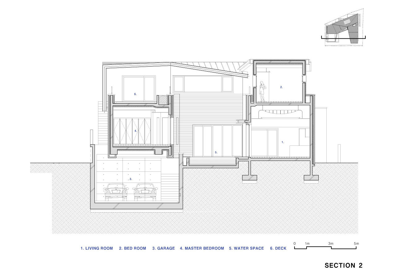 Gallery of naegok v house jhy architect associates 38 for Horizontal house plans