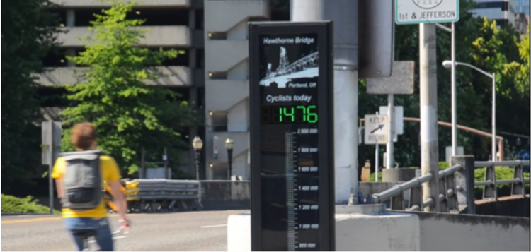 Bicicletas e pedestres: A importância de contar
