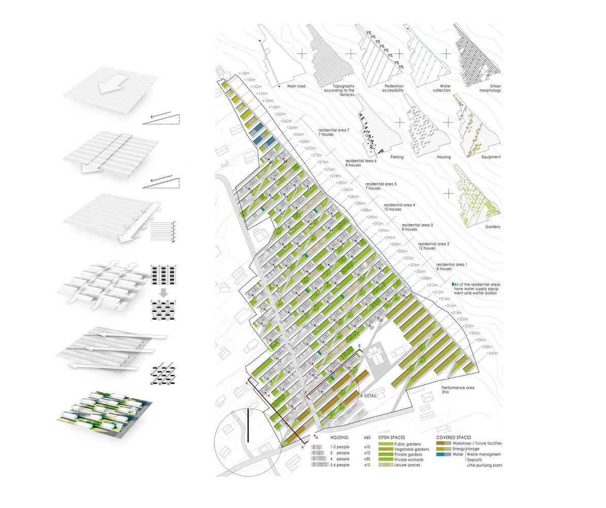 Gallery of 360 public housing winning proposal bat bilbao 360 public housing winning proposaldiagram 01 pooptronica Images