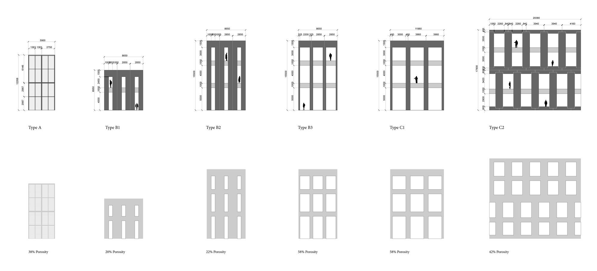 types of design
