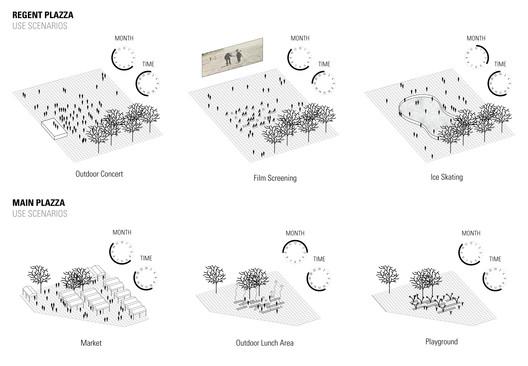 plaza use scenarios diagram