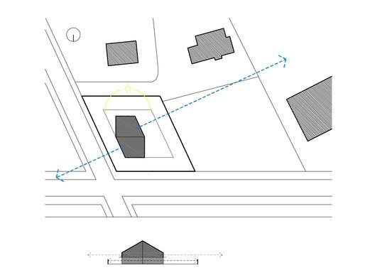 Orientation Diagram