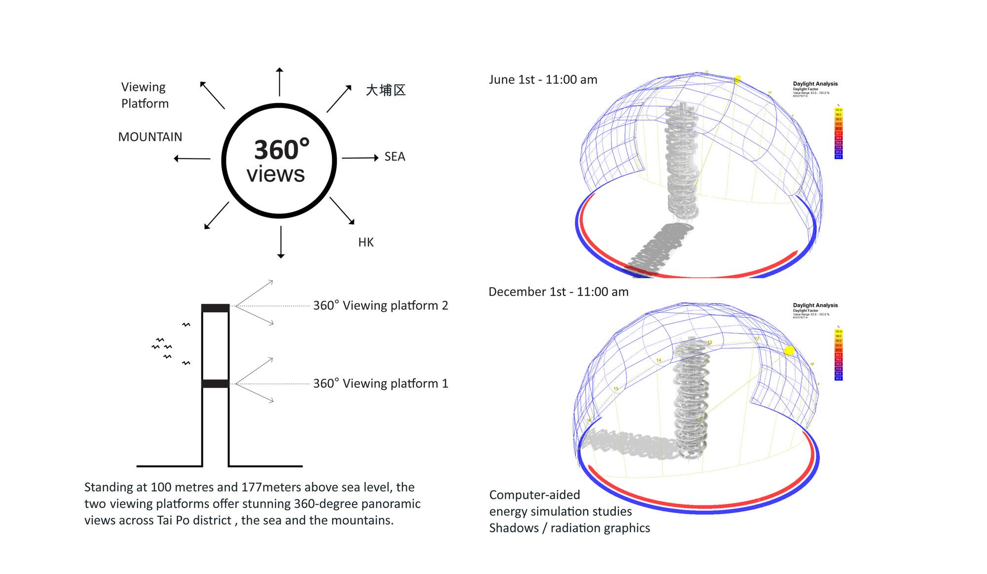 Galeria de dyv net proposta de redes verticais dinmicas japa ampliar imagem tamanho original ccuart Choice Image