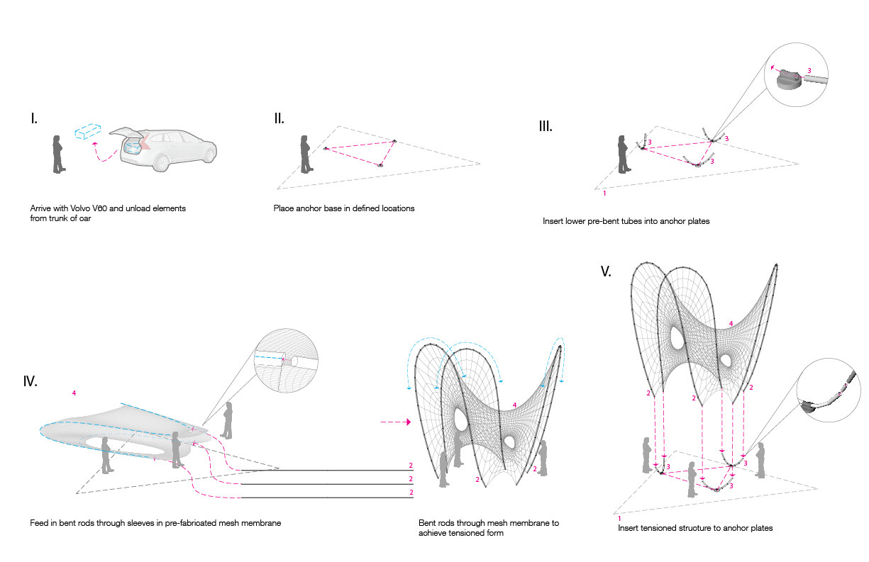 Gallery Of Synthesis Design Architecture Wins