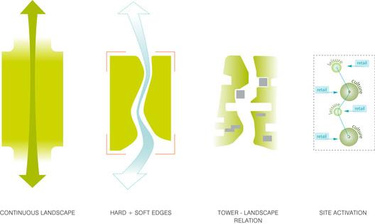 Podium Concept Diagram