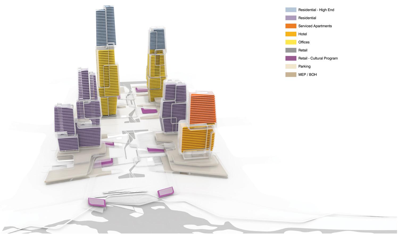 Yongjia world trade centre unstudio archdaily Program diagram