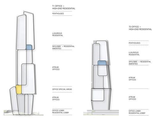 Tower Typology Diagram