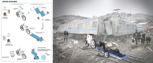 Disaster Intervention Device, image via http://fac.arch.hku.hk/arch/gallery/2011-12/march-studios/michael-kokora/
