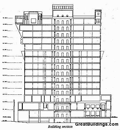 Family Watching Tv Outline together with Debout Lion 9635938 furthermore 51ef07b2e8e44e6da3000071 Ad Classics The Portland Building Michael Graves Image as well Opera House moreover Help Me Choose 49. on house drawing