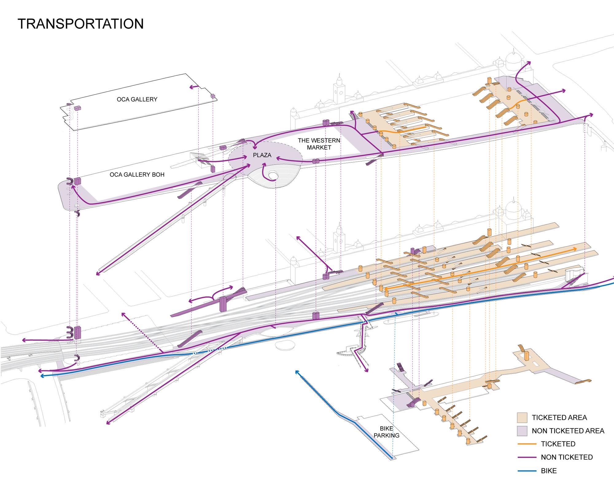 Zaha Hadid Floor Plans Gallery Of The Flinders Street Station Winning Proposal