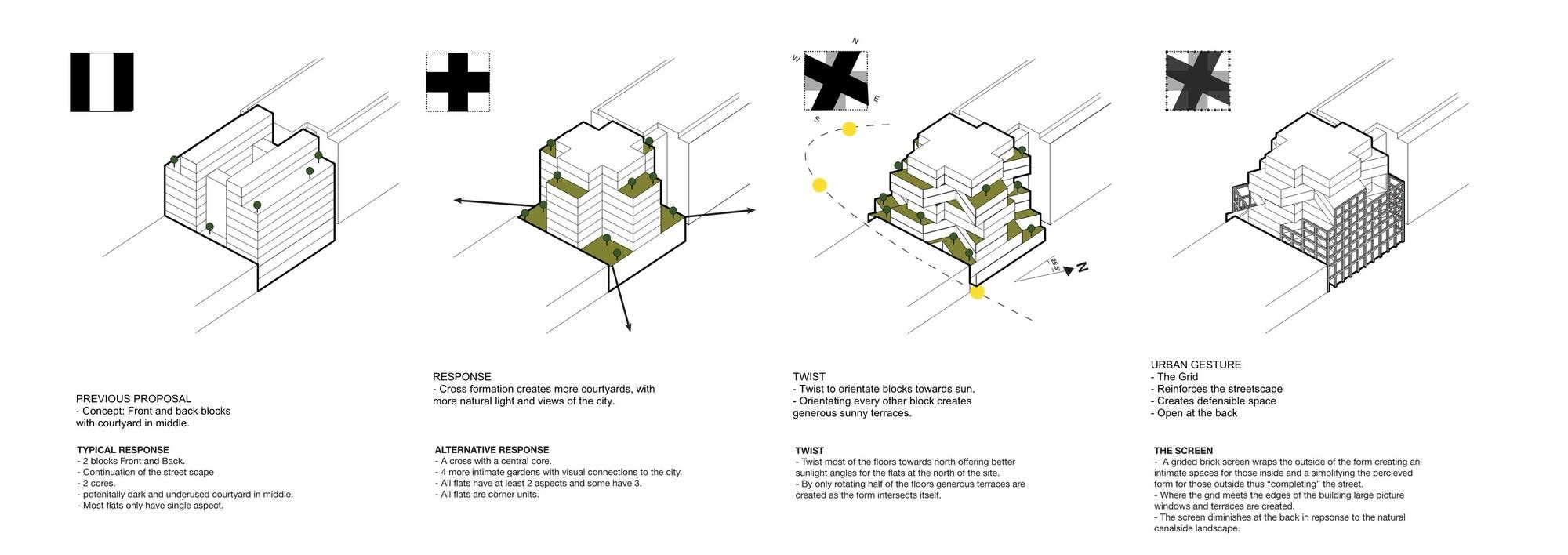 Galeria de proposta de desenvolvimento de uso misto para a for The concept of space in mamluk architecture