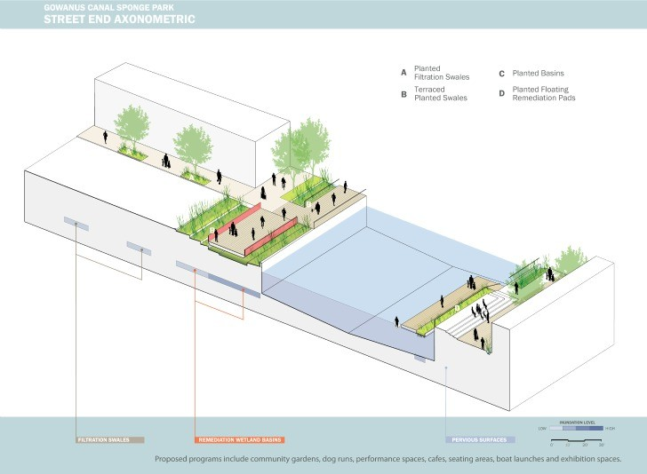 Gallery Of Brooklyn To Transform Canal Into Quot Sponge Park Quot 6