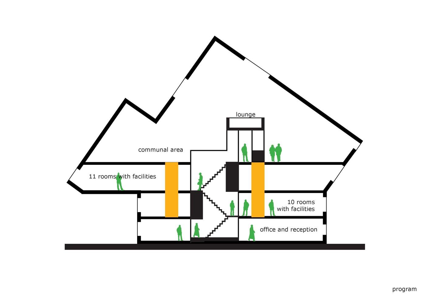Small Bathroom Renovation Ideas. Image Result For Small Bathroom Renovation Ideas