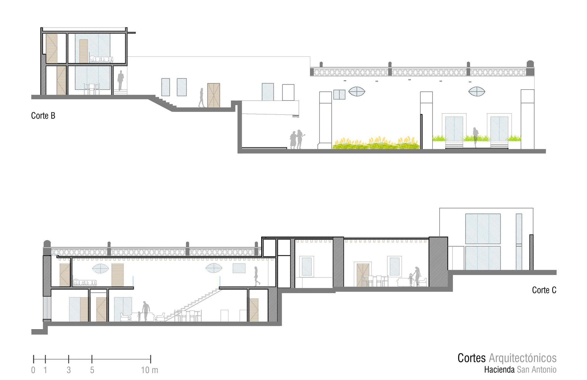 Gallery of san antonio hacienda dionne arquitectos - Fachada nave industrial ...