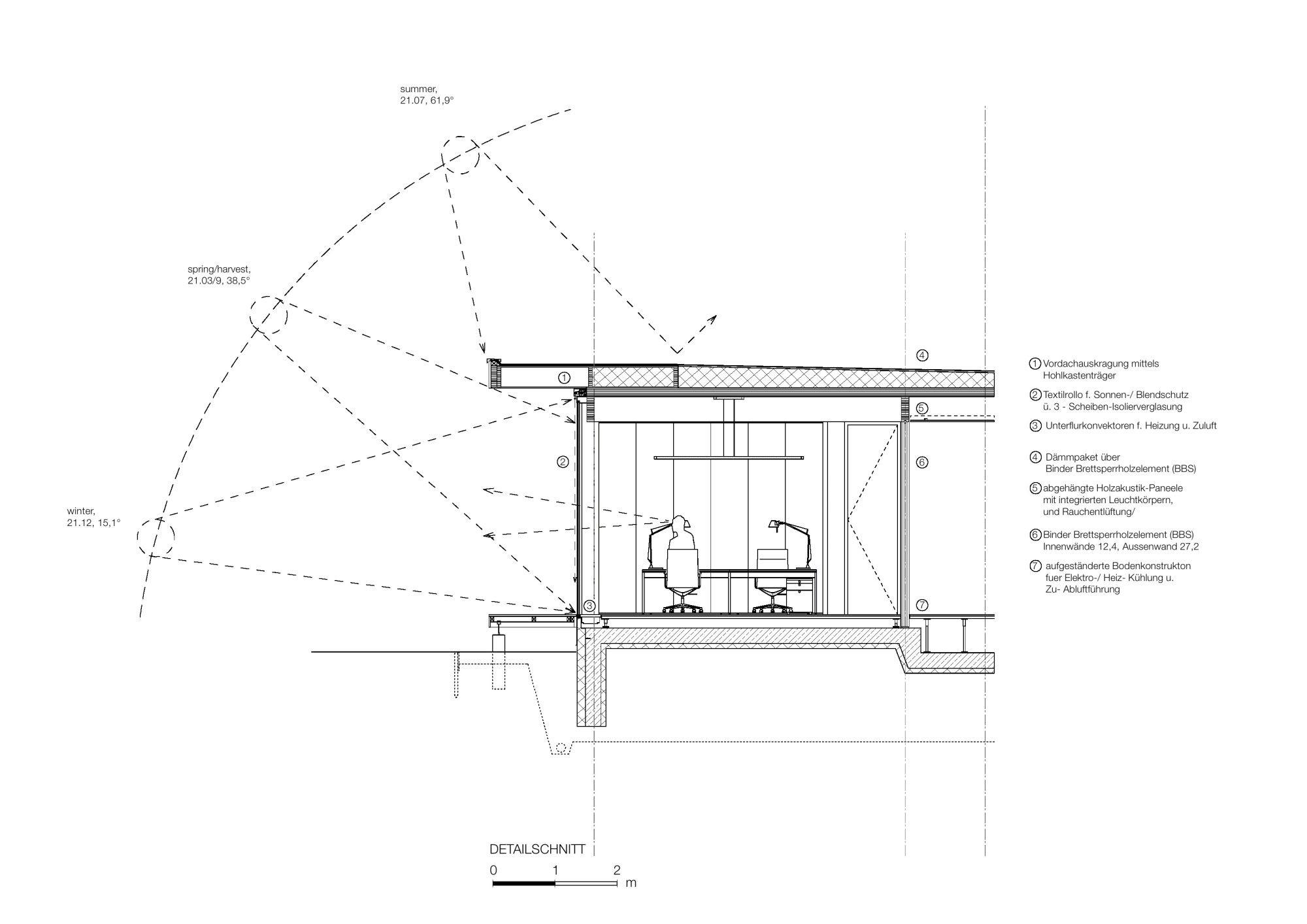 Binder Woodcenter Executive Pavilion / Matteo Thun & Partners ...