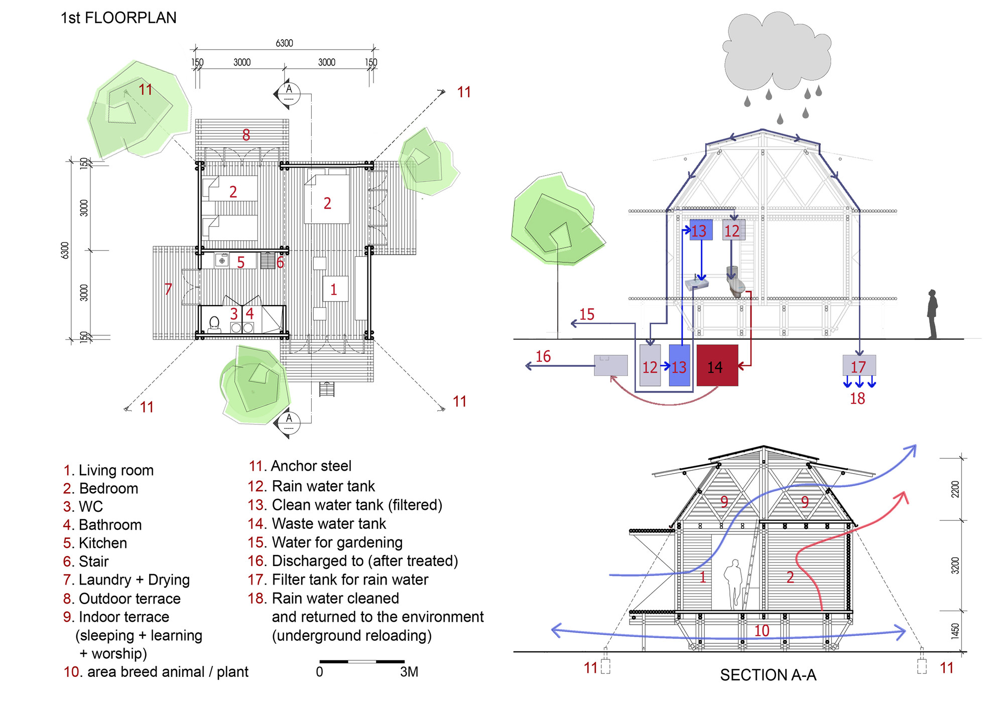 floor plan   section - 39+ Small Bamboo House Design And Floor Plan PNG
