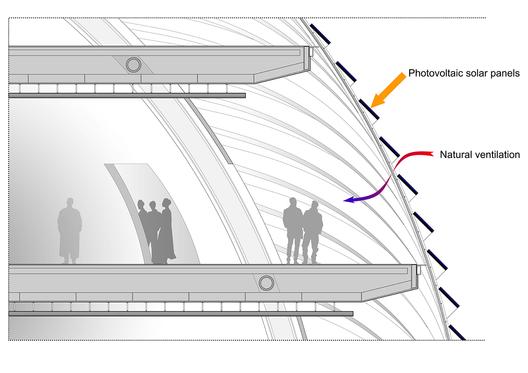 Diagrama Fachada