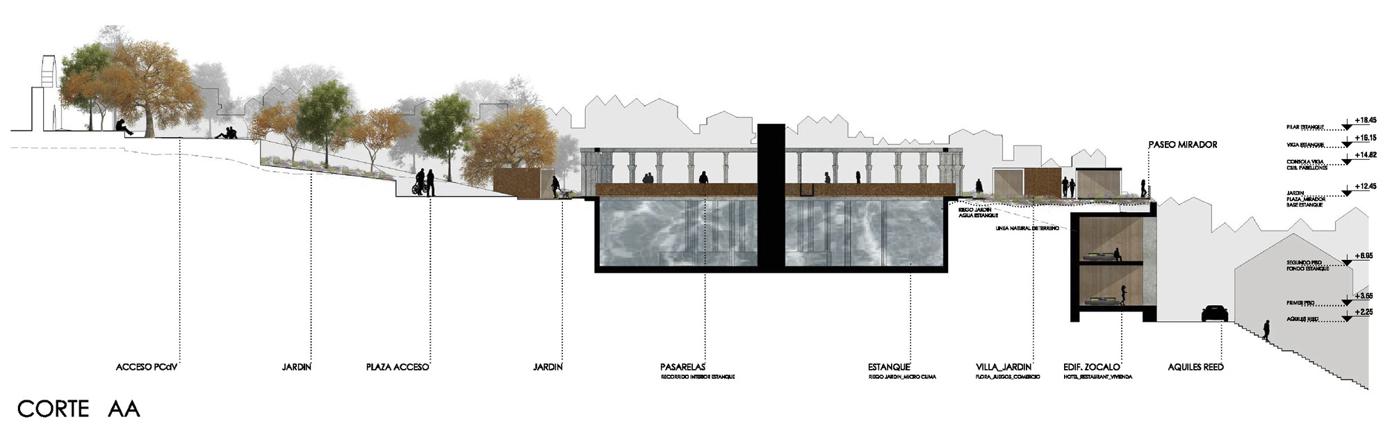 Segundo lugar concurso nacional reconversi n sitio for Arquitectura nota de corte