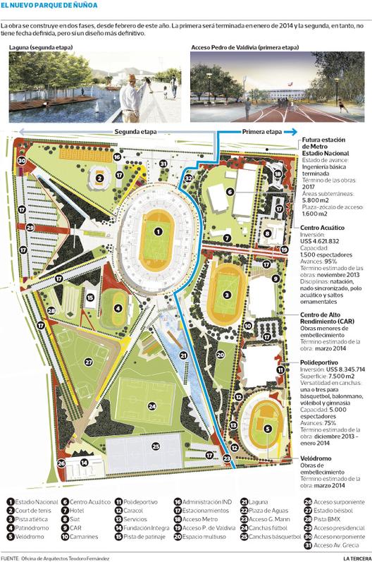 Se define el diseño de la Fase 2 del Proyecto Parque de la Ciudadanía por Teodoro Fernández, © vía La Tercera