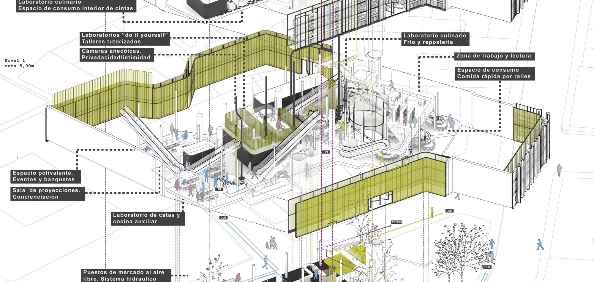 Galer a de 1 expo talleralcubo exposici n itinerante de for Arquitectura de proyectos