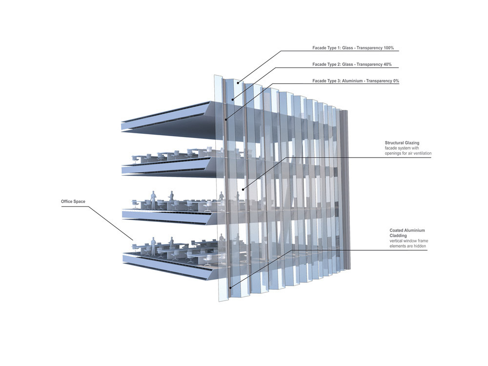 Gallery Of HENN Wins Competition To Build Cenke Tower In