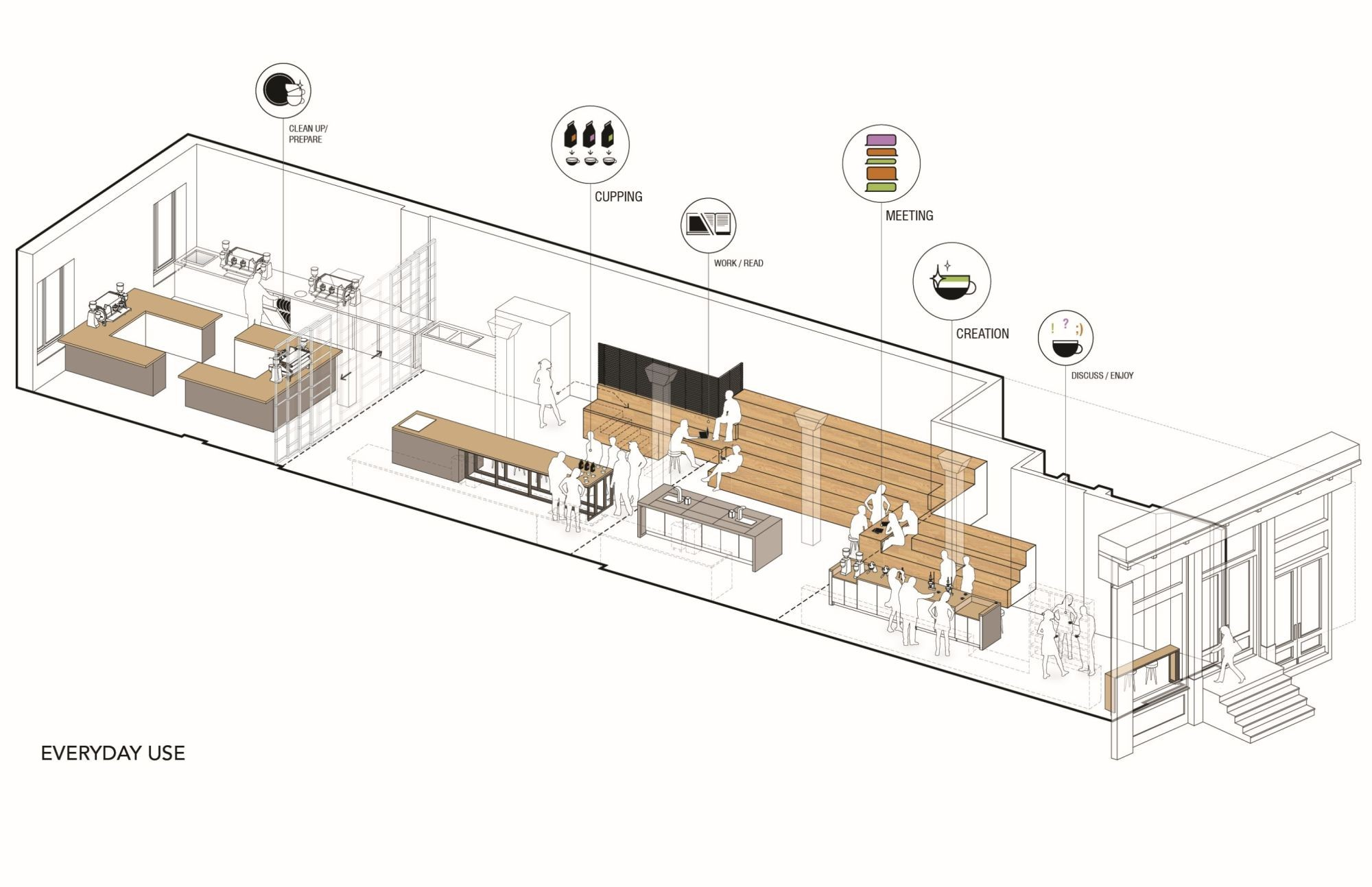 Gallery of COUNTER CULTURE COFFEE TRAINING CENTER / Jane ...